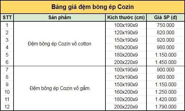 Bảng giá đệm bông ép Cozin