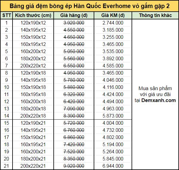 Bảng giá đệm bông ép Hàn Quốc Everhome vỏ gấm gập 2