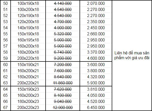 Bảng giá đệm bông ép Hàn Quốc Queensweet