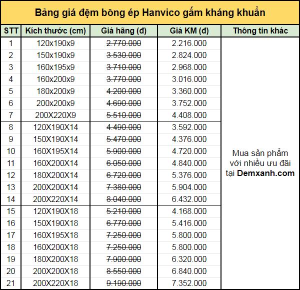 Bảng giá đệm bông ép Hanvico gấm kháng khuẩn