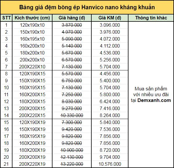 Bảng giá đệm bông ép Hanvico nano kháng khuẩn