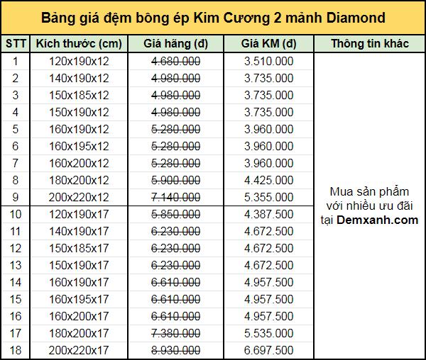 Bảng giá đệm bông ép Kim Cương 2 mảnh Diamond