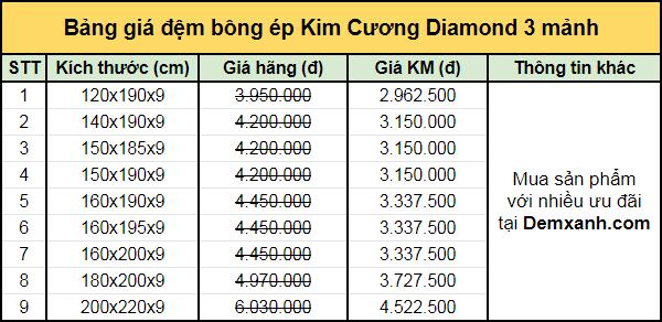Bảng giá đệm bông ép Kim Cương Diamond 3 mảnh