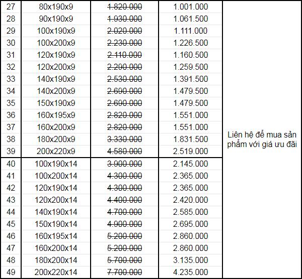 Bảng giá đệm bông ép Singapore vỏ gấm 2 mảnh