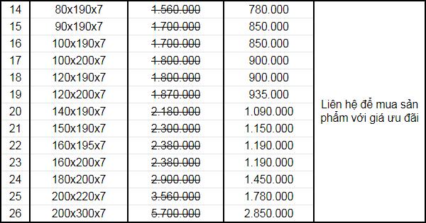 Bảng giá đệm bông ép Hàn Quốc Nanoqueen
